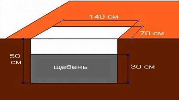 Фундамент для железной печи в баню своими руками 37