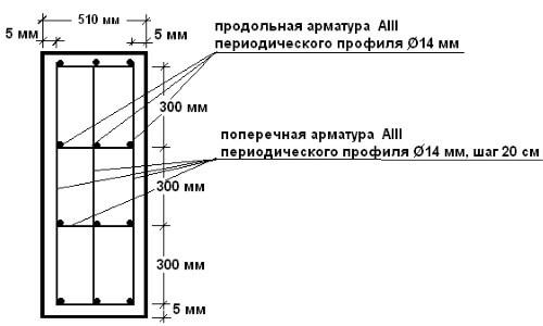 Схема вязки арматуры для ленточного фундамента