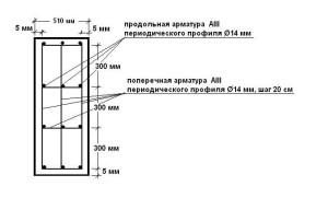Схема армирование ленточного фундамента