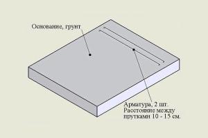 Схема фундамента под памятник