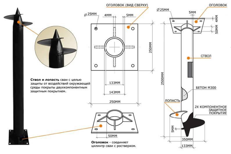 Схема конструкции винтовых свай
