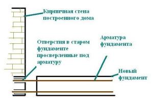 Схема пристройки