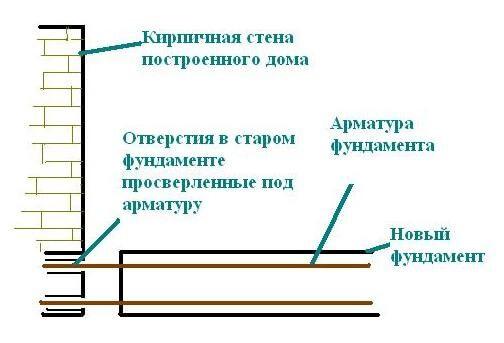 Ремонт бойлера электролюкс своими руками видео
