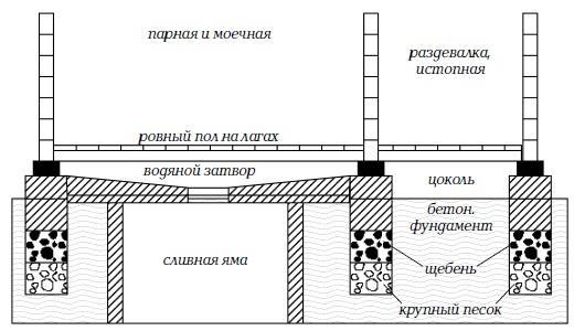 Отпуск в Самаре и Самарской области. Часть 2 Обезьян 37