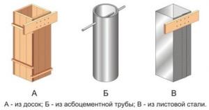 Опалубка для восстановления столбчатого фундамента