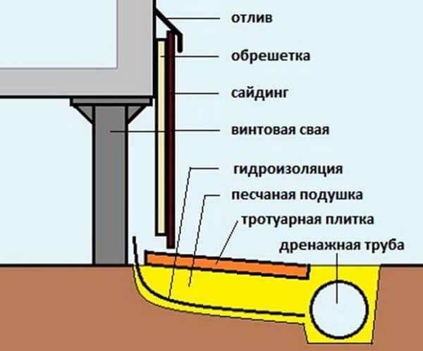 Станки для ковки металла своими руками чертежи