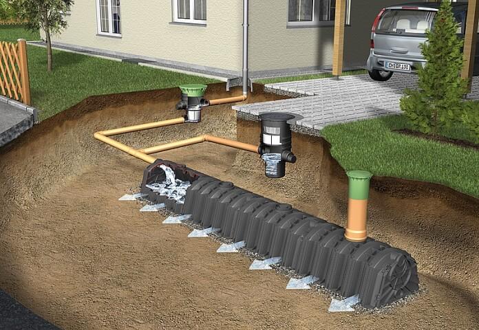Водоотвод от фундамента дома